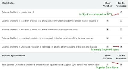 stock-status-best-practice